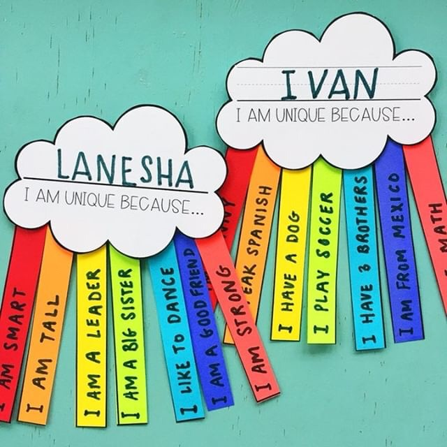 """Paper cloud with rainbow strips of paper. On the cloud is student name and the strips of paper contain \""""I am\"""" statements."""