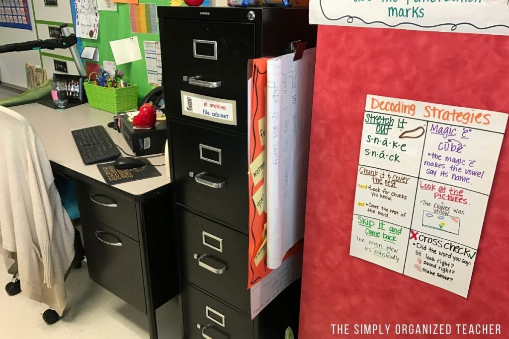 Storage for anchor charts on the side of a file cabinet.